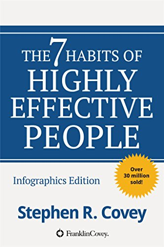 The 7 Habits of Highly Effective People by Steven Covey | Book cover
